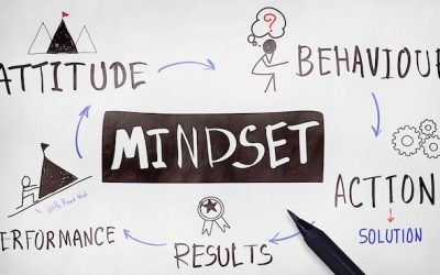 5 Tips for an Effective Business Mindset