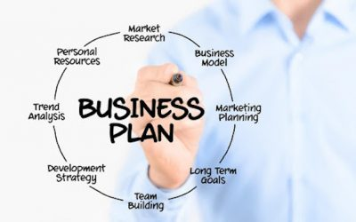 How to Plan your Business Venture